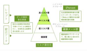 iprevent_model